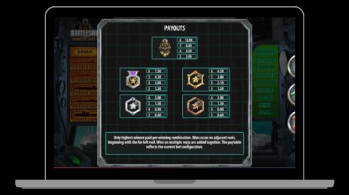 Symbolit Battleship Direct Hit kolikkopelissä