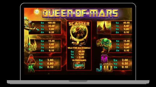 Queen of Mars kolikkopelin symbolit