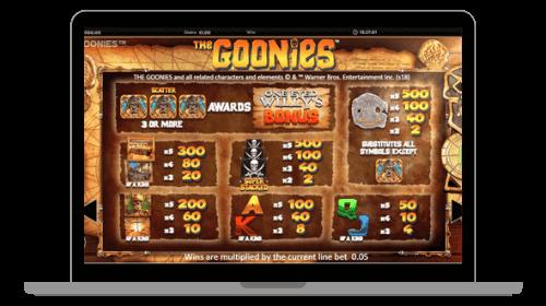 The Goonies kolikkopelin symbolit